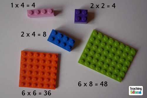 Multiplication using Lego bricks
