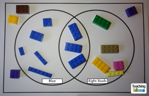 Venn Diagrams with Lego bricks