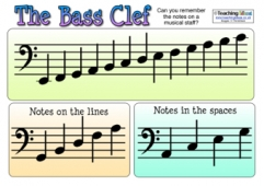 Bass Clef Poster - Blank