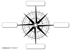 Compass Directions - 4 points - Blank
