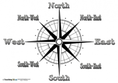 Compass Directions - 8 points