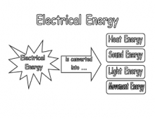 Electrical Energy 1