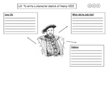 Henry VIII Character Profile