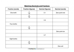 Matching Decimals and Fractions 3