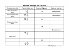Matching Decimals and Fractions 5
