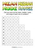 Mean, Median, Mode and Range Questions
