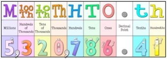 Place Value Banner (Ones)