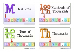 Place Value Cards (Ones)