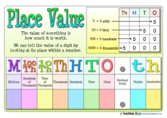 Place Value Mat (Ones - Blank)