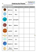 Order the Planets Activity