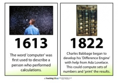 The History of Computers Posters