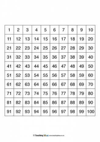 Number Names Worksheets number words 1-100 : Number Words 1 100 Printable - worksheets writing and a well on ...