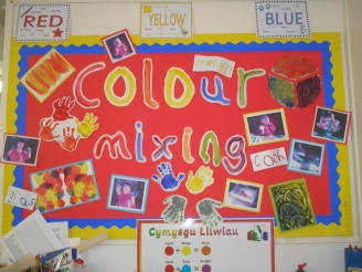 Colour Mixing Display