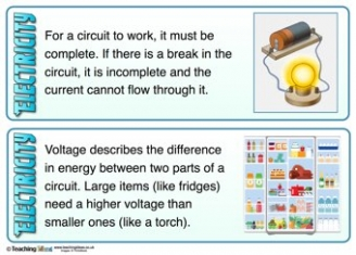 Electricity Fact Cards
