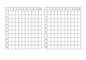 Empty Times Tables Grids