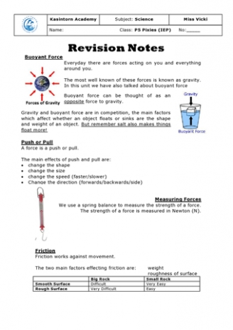 Forces Revision Notes