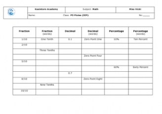 Fractions decimals and percents worksheets year 7