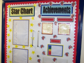Star Chart and Achievements Dsiplay
