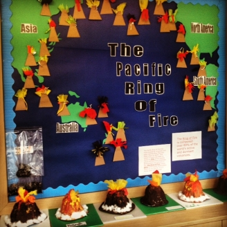 The Pacific Ring of Fire Display