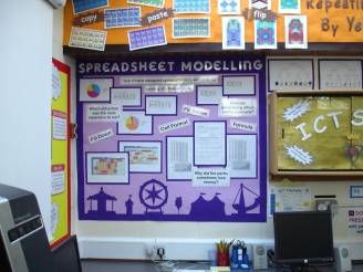 Spreadsheet Modelling Display