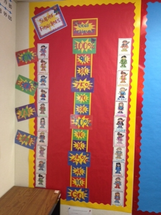 Super Readers Display