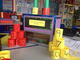 The Counting and Adding Machine