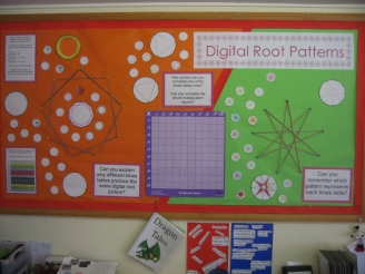 Digital Root Patterns Display