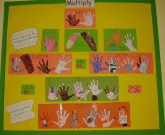 Multiply and Divide Display