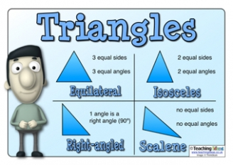 Triangles Poster