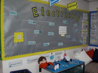 Electricity Display