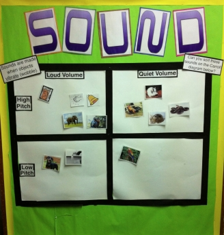 Sound Display
