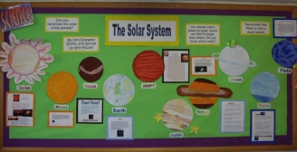 The Solar System Display