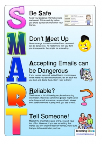 SMART eSafety Rules Posters