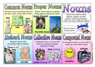 Types of Nouns