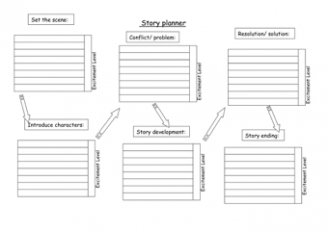 writing a story plan ks1