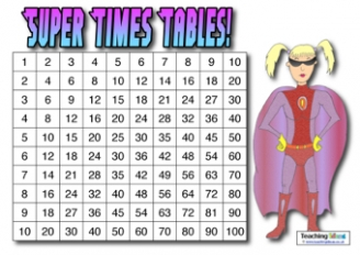 Superhero Multiplication Square
