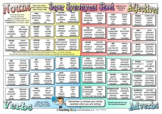 Worksheets Synonyms List For Kids synonyms and antonyms teaching ideas super sheet
