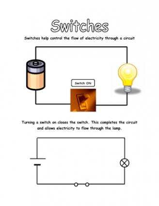 switches_0?itok=USxpF5tX circuit symbols and diagrams teaching ideas diagram for electrical wiring at soozxer.org