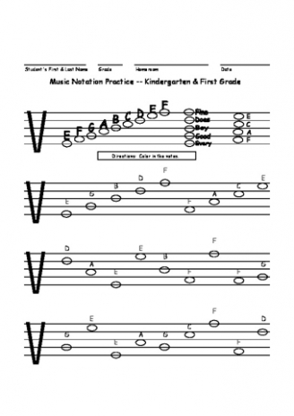 Treble Lines / Spaces quiz