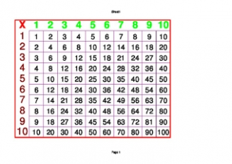 Multiplication to 10 Grid