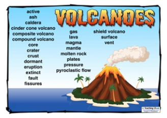 Volcanoes Vocabulary Mat