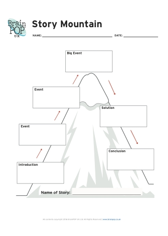 Story mountain template selol ink story mountain template spiritdancerdesigns Images
