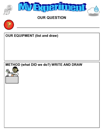experiments and investigations teaching ideas
