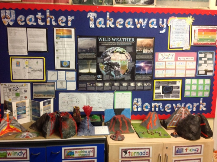 Weather teaching ideas weather takeaway homework gumiabroncs Gallery