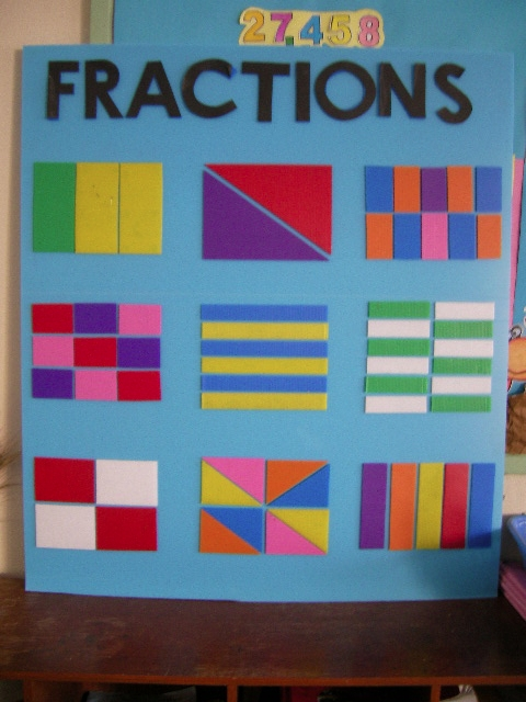 Fractions for adults. CONSOLIDATION-FRIEND.GQ