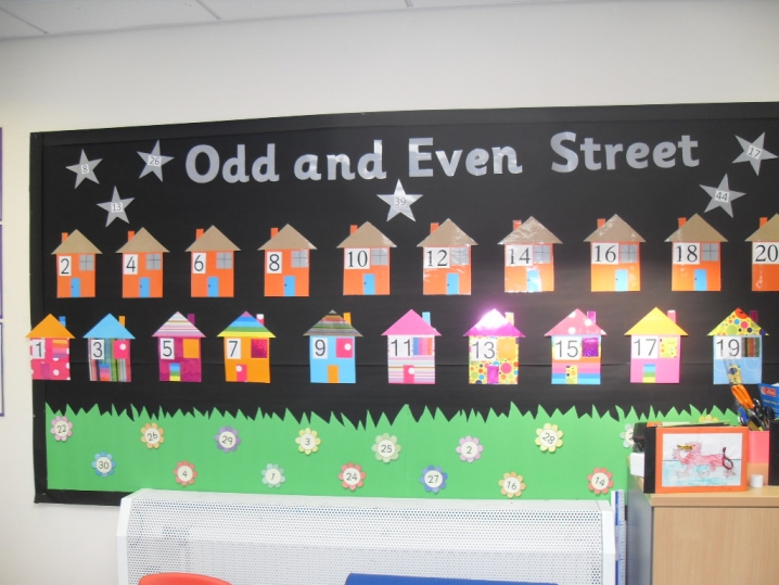 Quirky Classroom Ideas ~ Odd and even street display teaching ideas