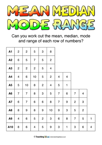 mode median mean range worksheets
