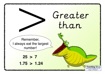 Greater Than... and Less Than... Posters