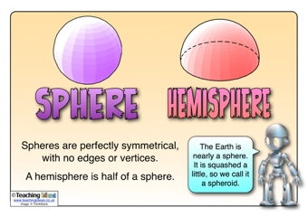 Spheres and Hemispheres
