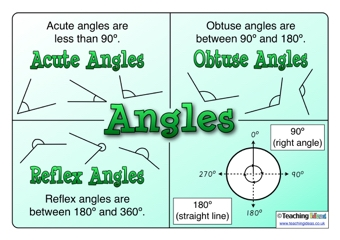 Learnhive | ICSE Grade 6 Mathematics Lines and Angles - lessons ...